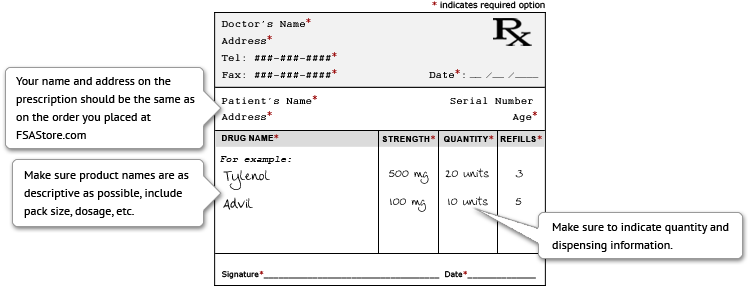 Over the Counter PRescription Sample (The IDeal OTC Prescription)